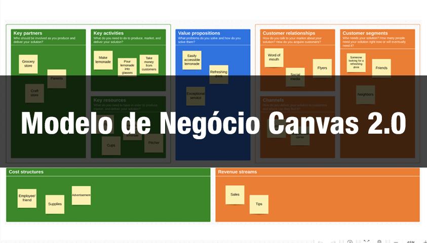 Curso de Modelo de Negócio Canvas 2.0